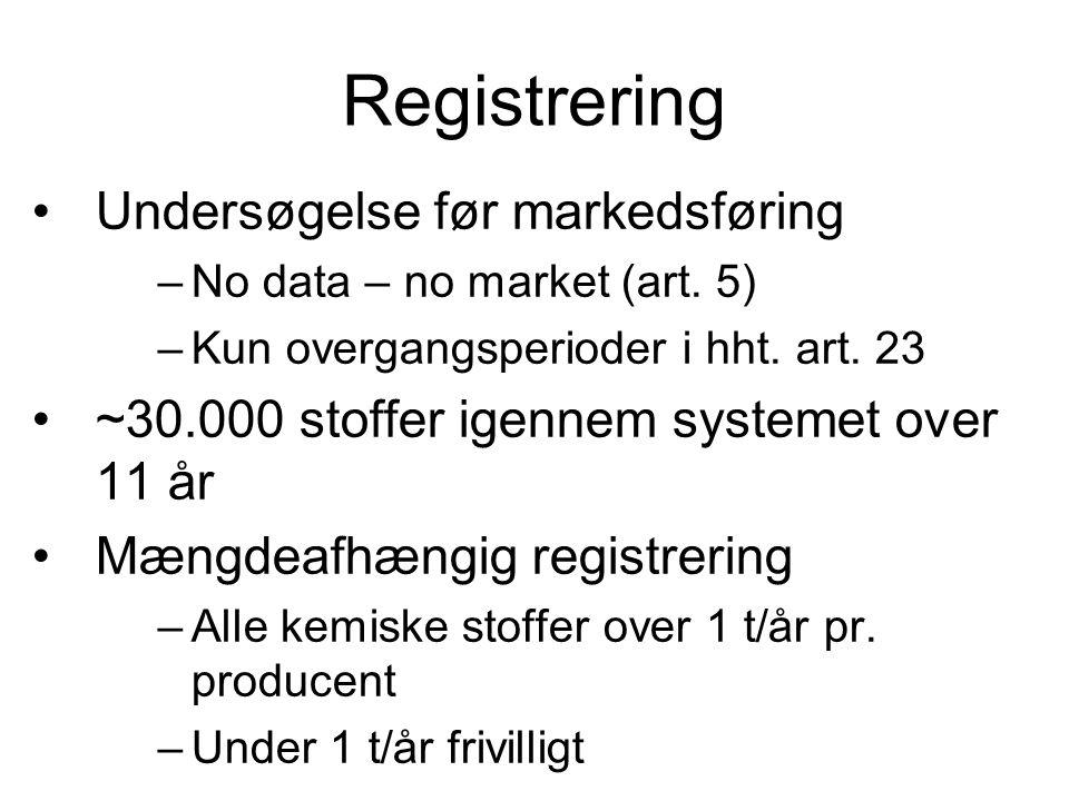Registrering Undersøgelse før markedsføring