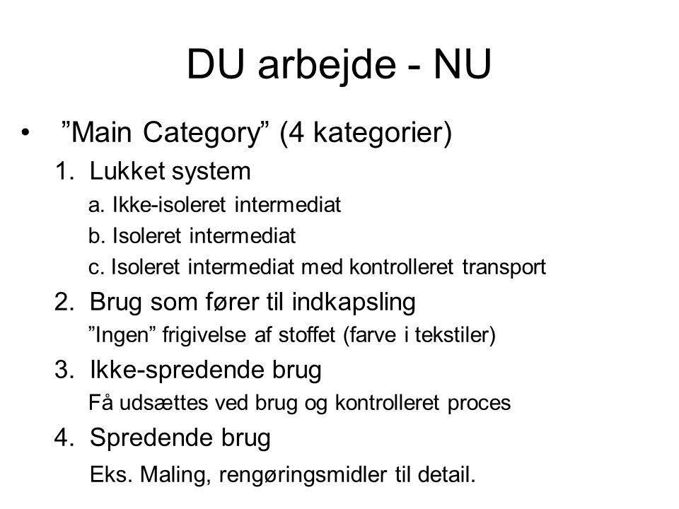 DU arbejde - NU Main Category (4 kategorier) Lukket system