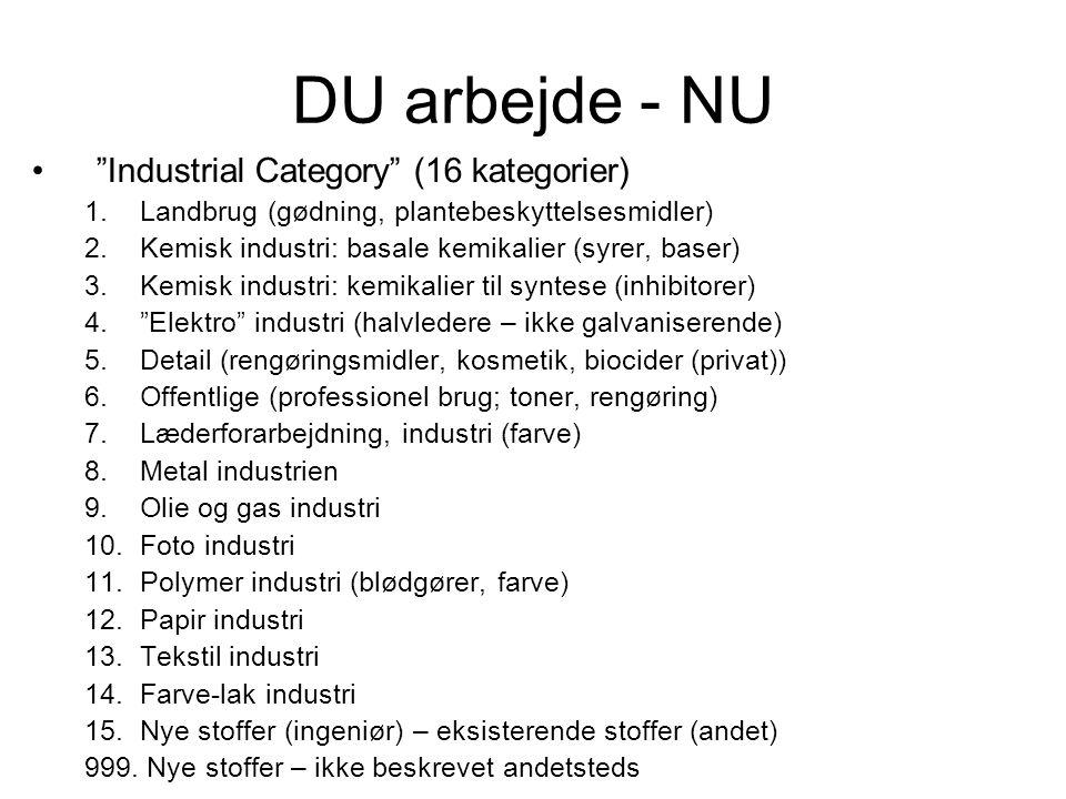 DU arbejde - NU Industrial Category (16 kategorier)