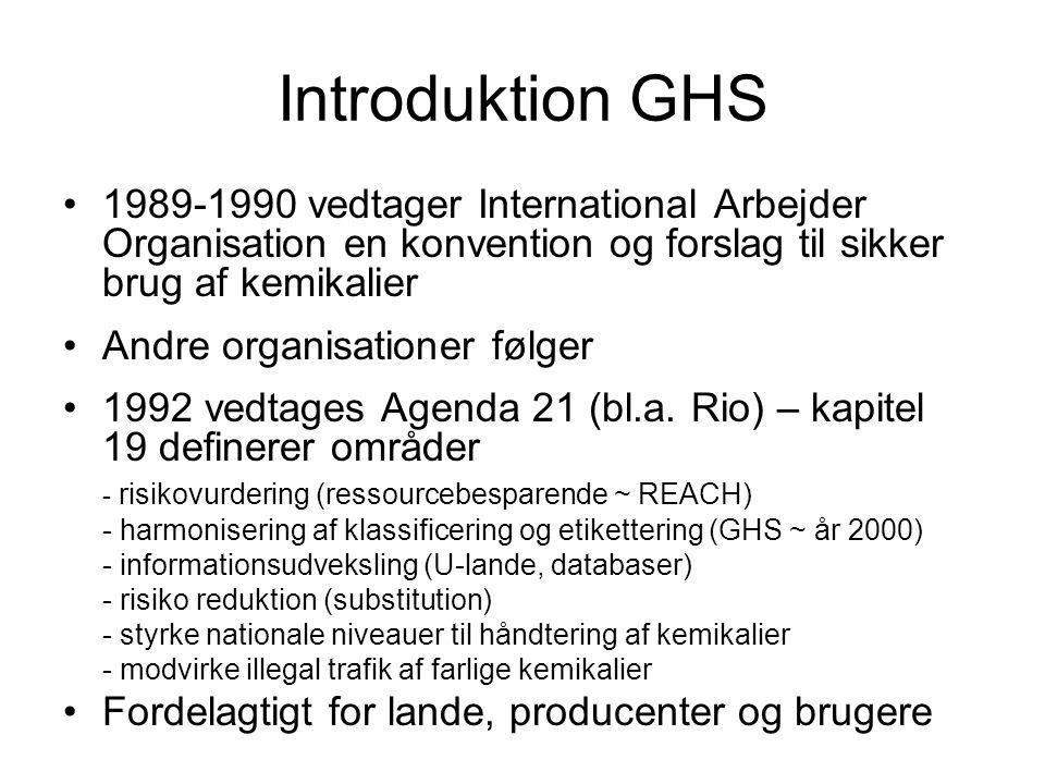 Introduktion GHS 1989-1990 vedtager International Arbejder Organisation en konvention og forslag til sikker brug af kemikalier.