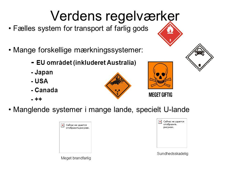 Verdens regelværker - EU området (inkluderet Australia)