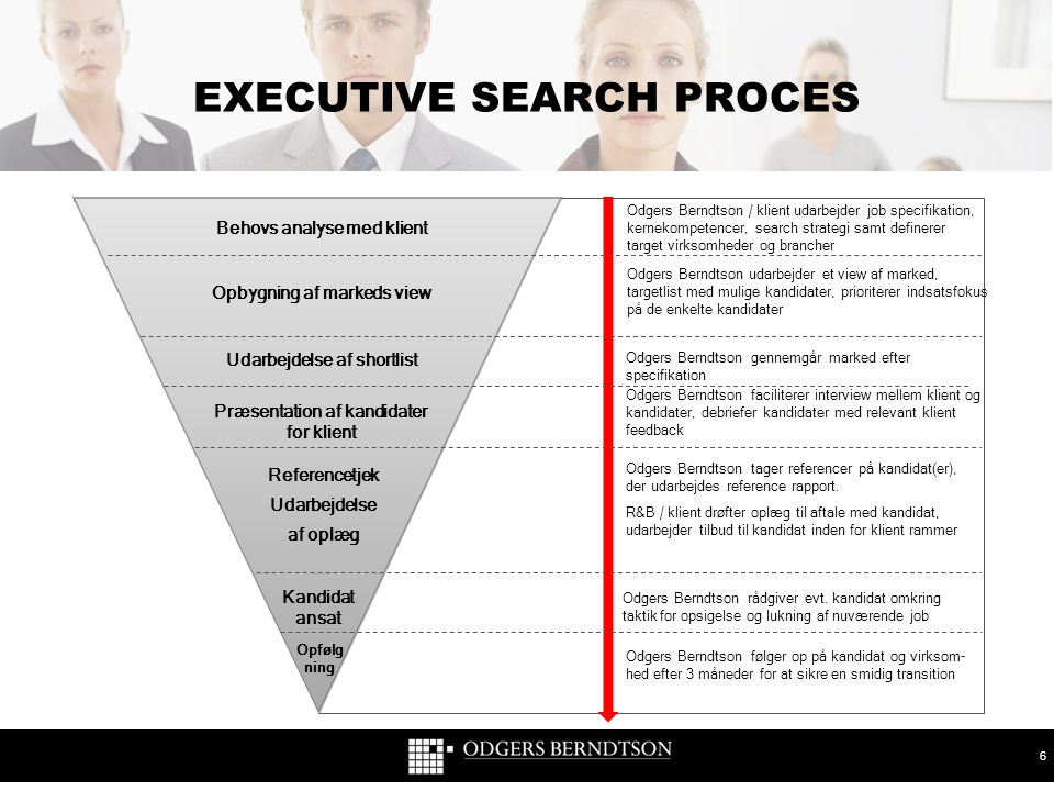EXECUTIVE SEARCH PROCES
