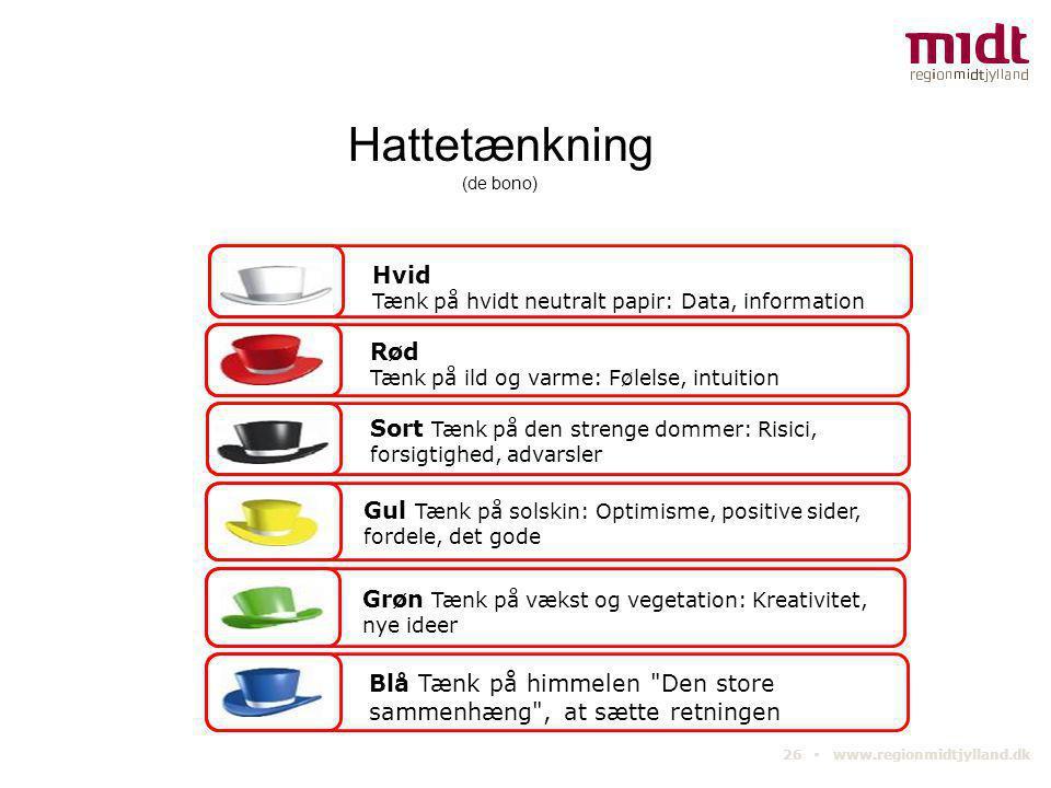 Hattetænkning (de bono)