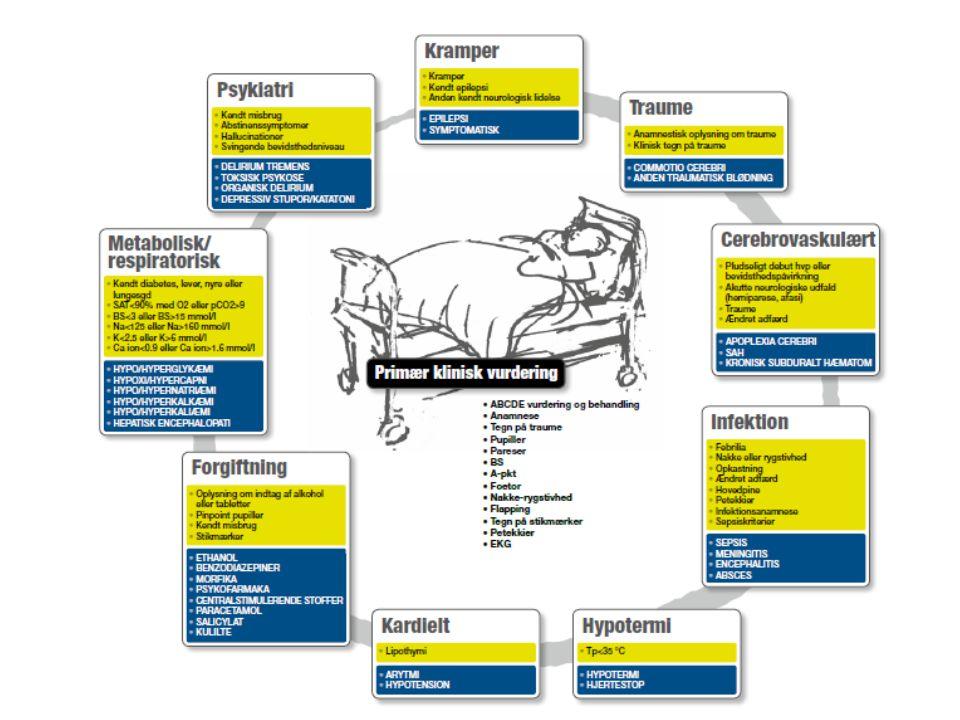 DSFAM: Håndtering af Rusmiddelforgiftninger