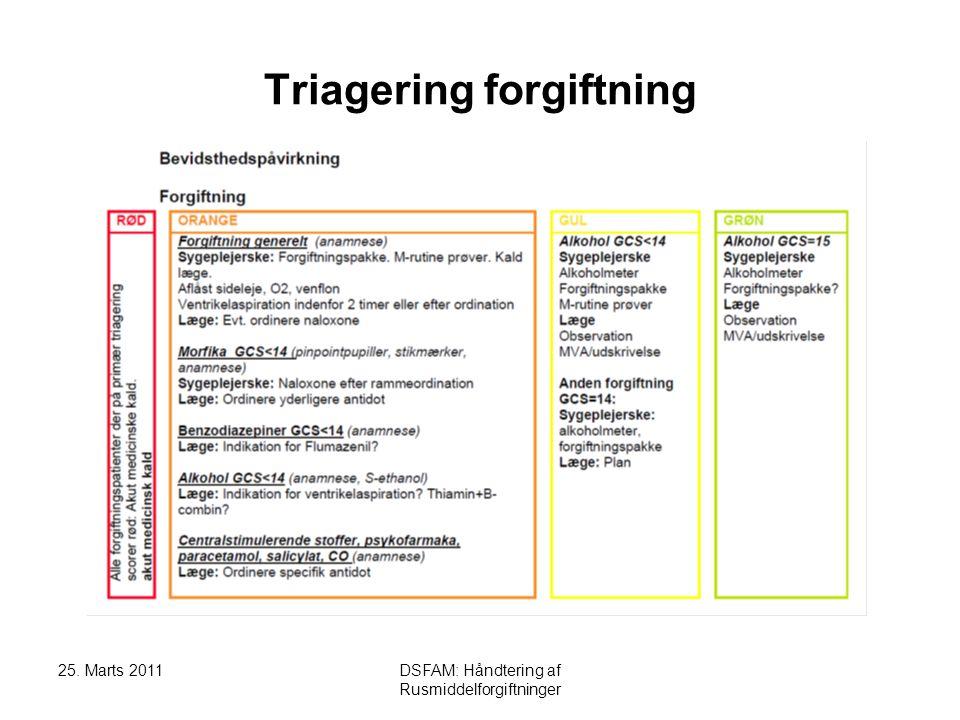 Triagering forgiftning