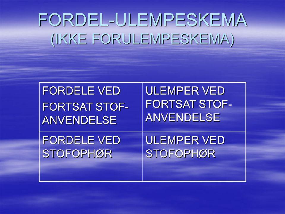 FORDEL-ULEMPESKEMA (IKKE FORULEMPESKEMA)