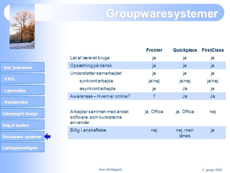 Groupwaresystemer Fronter Quickplace FirstClass Let at lære/at bruge