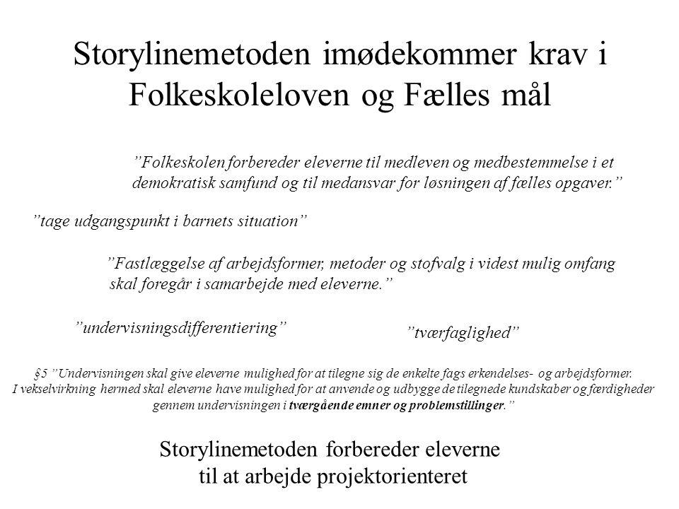 Storylinemetoden imødekommer krav i Folkeskoleloven og Fælles mål