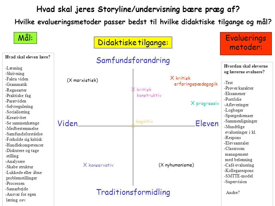 Hvad skal jeres Storyline/undervisning bære præg af