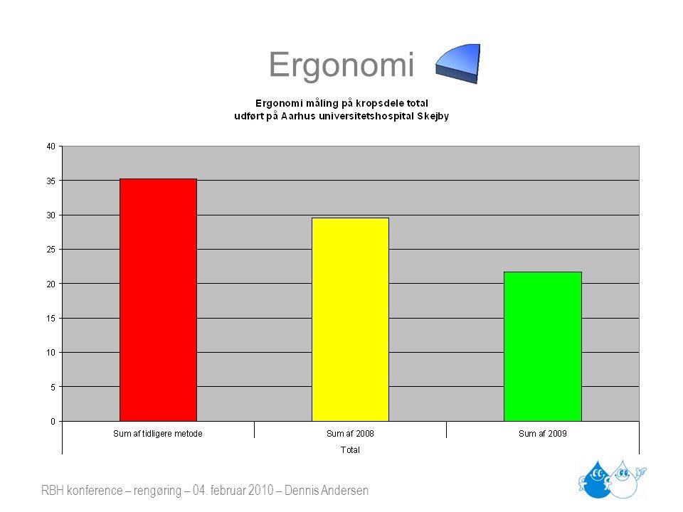 Ergonomi RBH konference – rengøring – 04. februar 2010 – Dennis Andersen