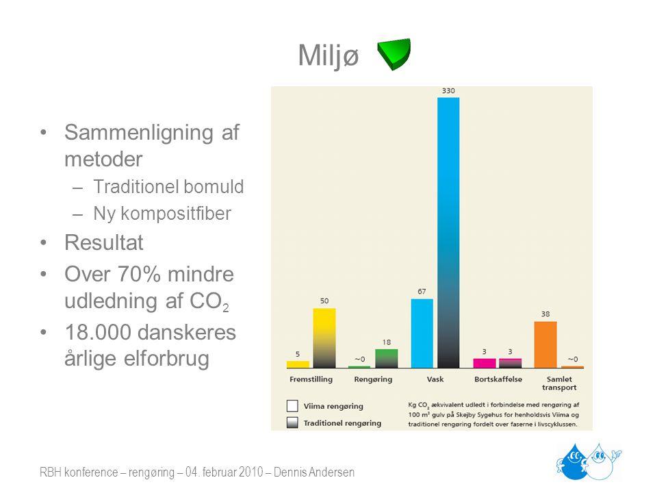 Miljø Sammenligning af metoder Resultat