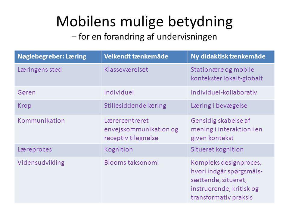 Mobilens mulige betydning – for en forandring af undervisningen