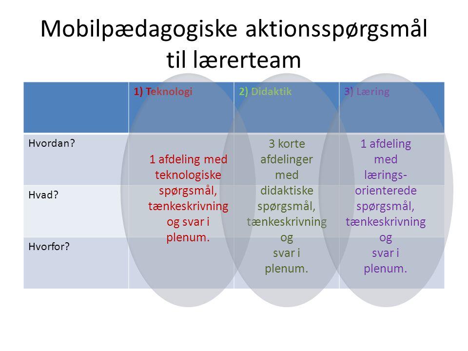 Mobilpædagogiske aktionsspørgsmål til lærerteam