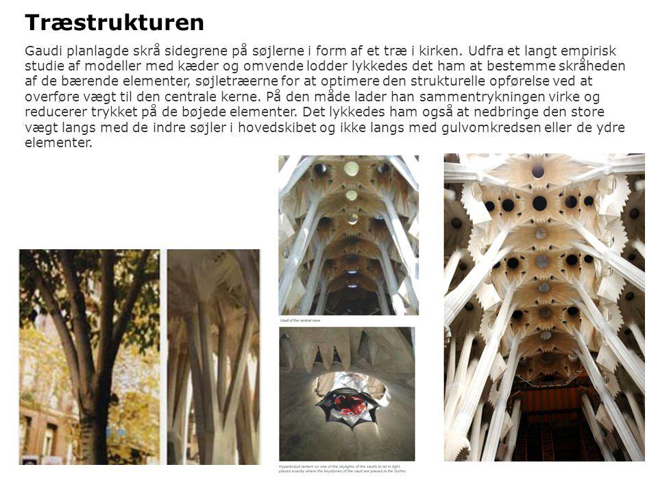Træstrukturen