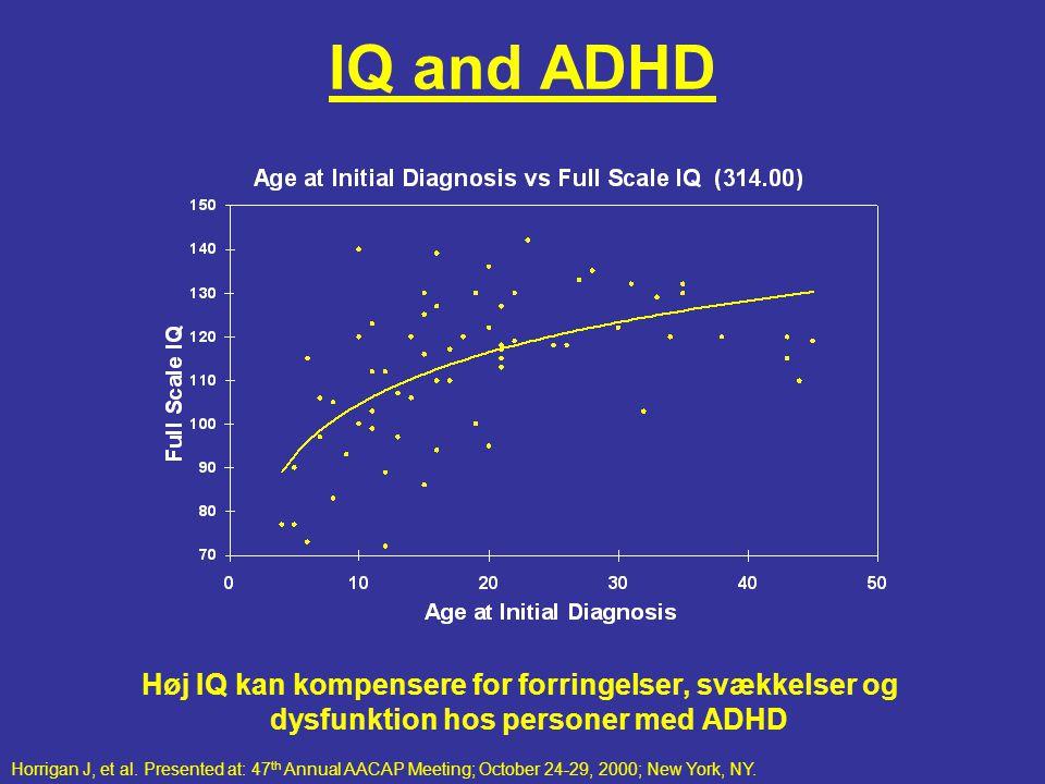 IQ and ADHD