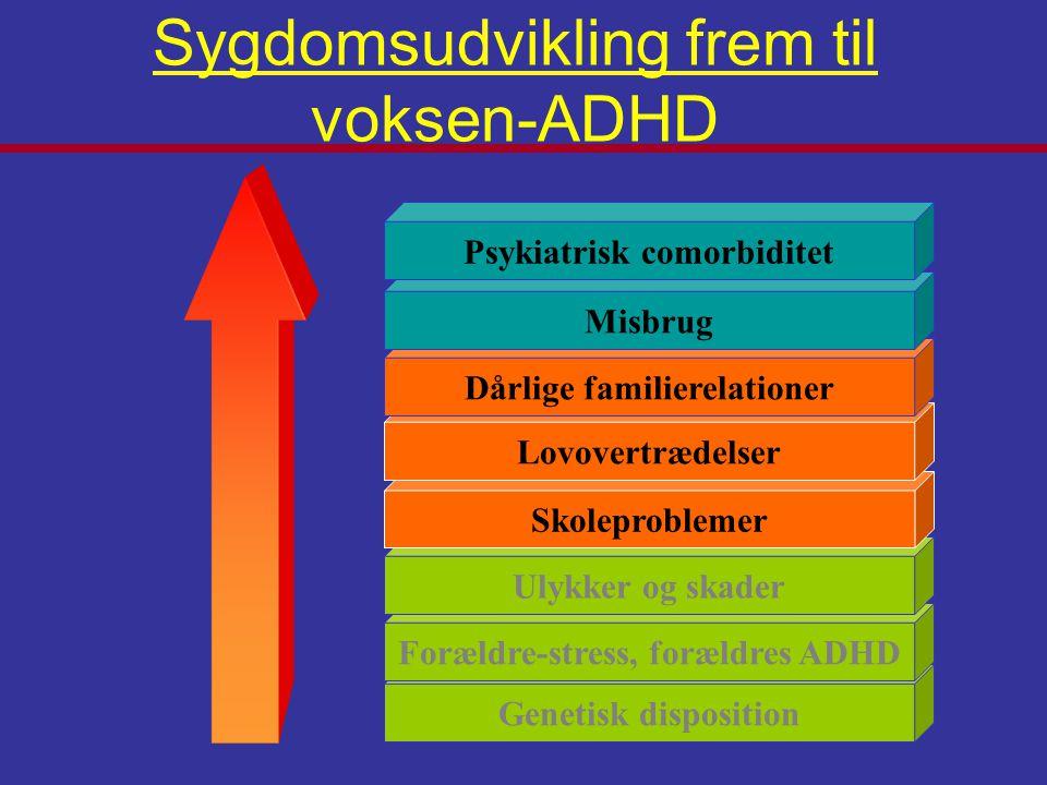 Sygdomsudvikling frem til voksen-ADHD