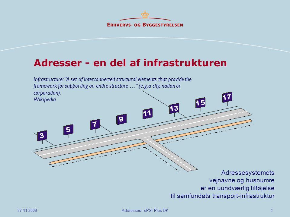 Adresser - en del af infrastrukturen