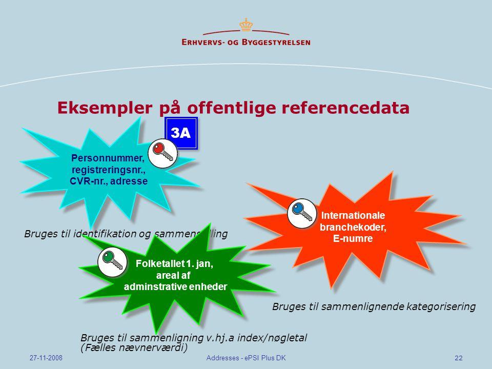 Eksempler på offentlige referencedata