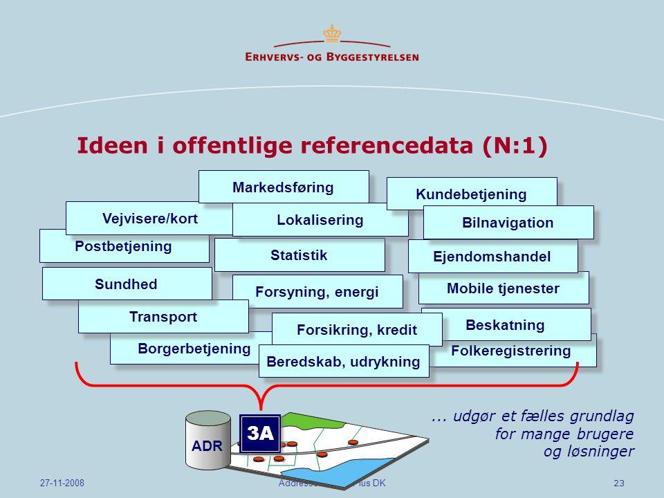 Ideen i offentlige referencedata (N:1)