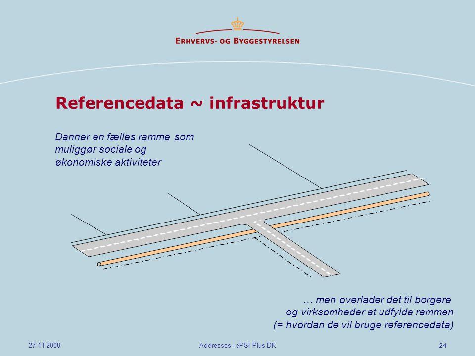 Referencedata ~ infrastruktur