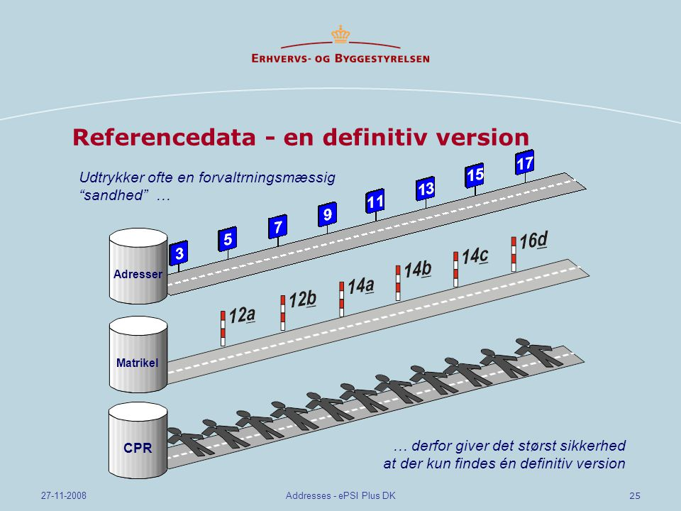 Referencedata - en definitiv version