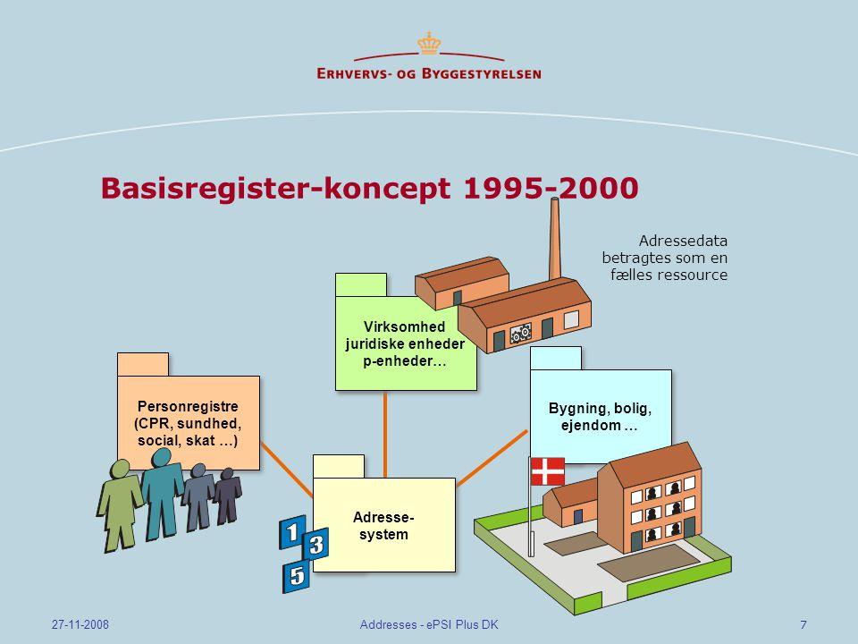 Basisregister-koncept 1995-2000