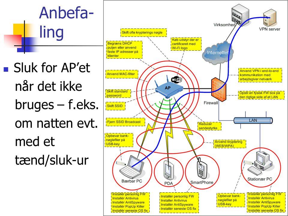 Anbefa- ling Sluk for AP'et når det ikke bruges – f.eks.