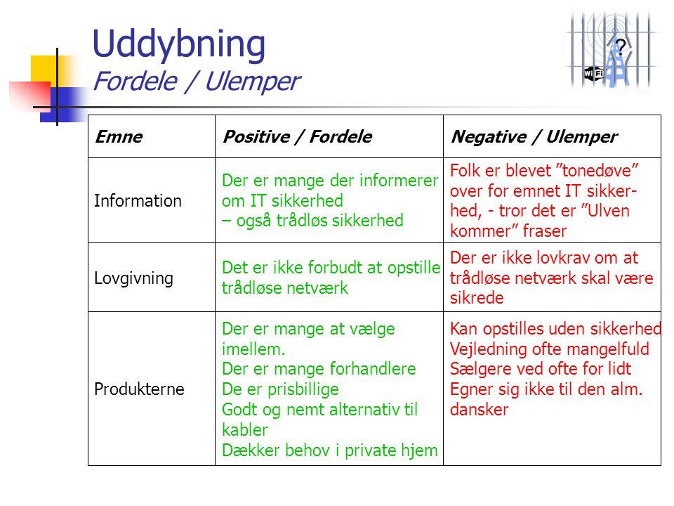 Uddybning Fordele / Ulemper