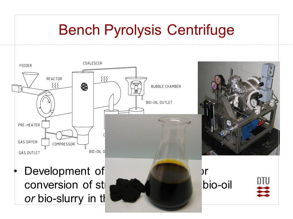 Bench Pyrolysis Centrifuge