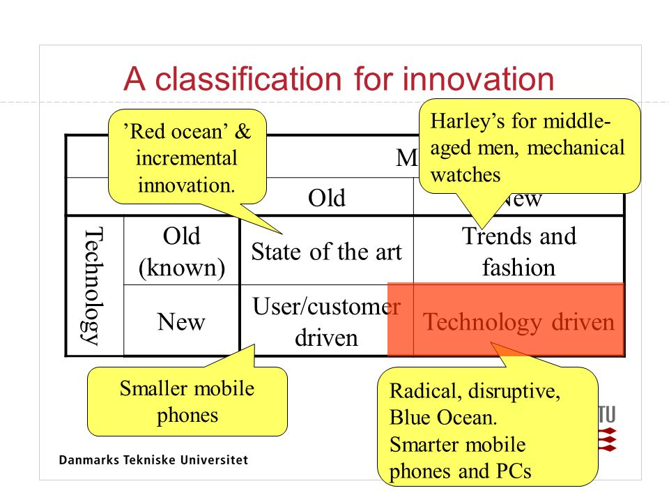 A classification for innovation
