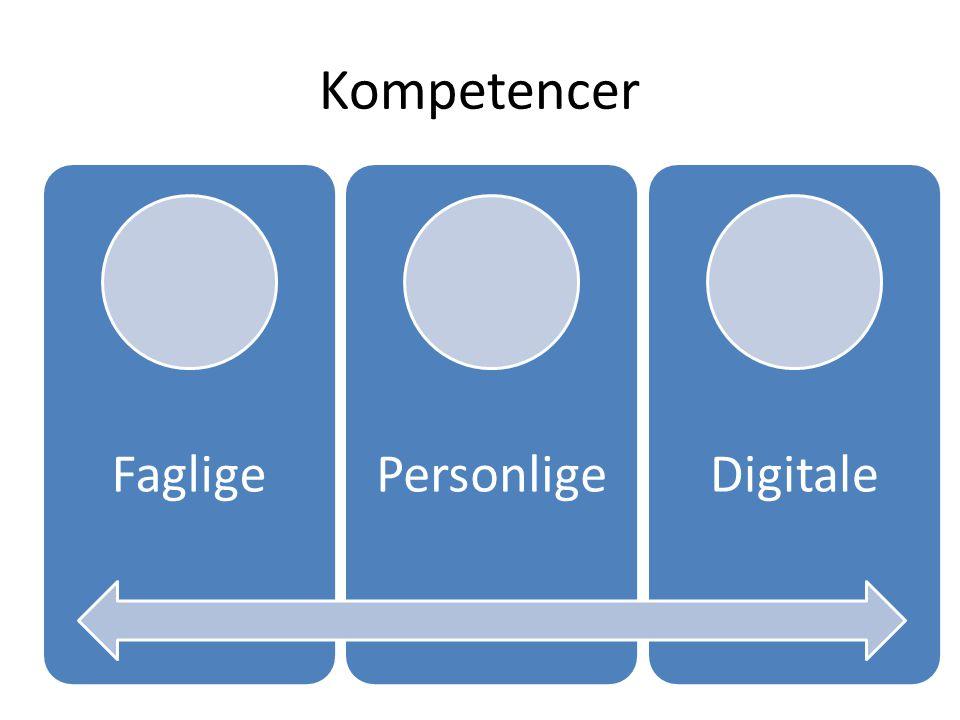 Kompetencer Faglige Personlige Digitale
