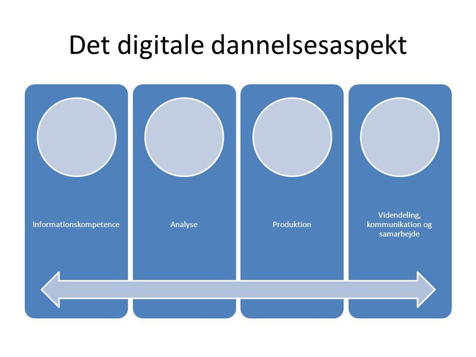 Det digitale dannelsesaspekt