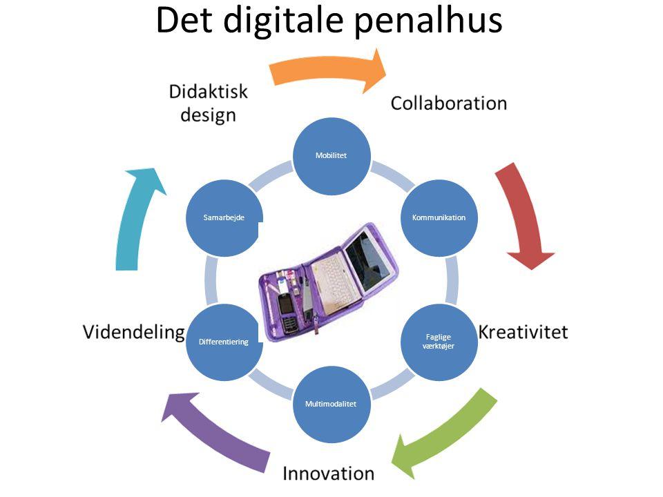 Det digitale penalhus Mobilitet Kommunikation Faglige værktøjer
