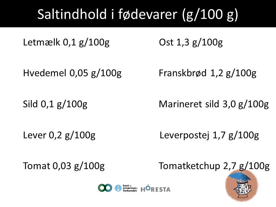 Saltindhold i fødevarer (g/100 g)