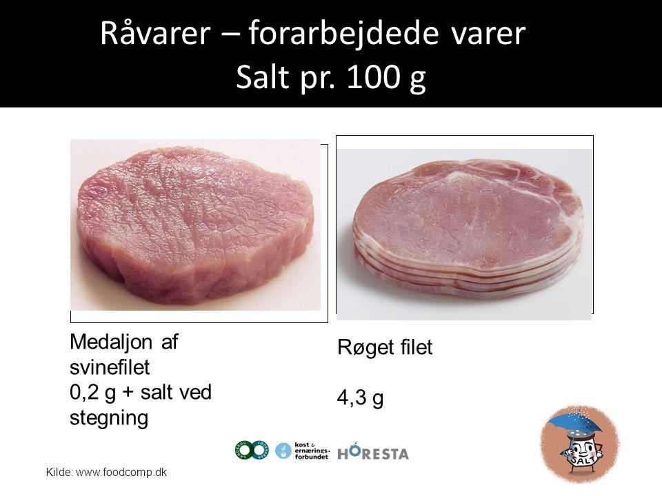 Råvarer – forarbejdede varer Salt pr. 100 g
