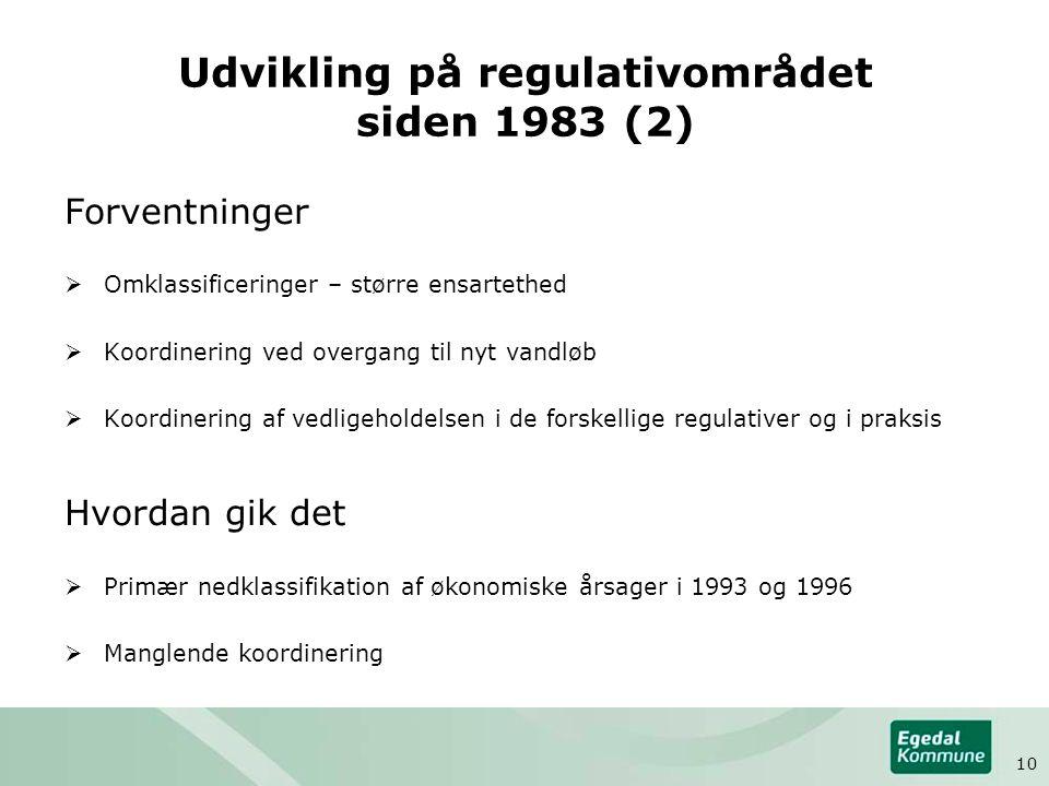 Udvikling på regulativområdet siden 1983 (2)