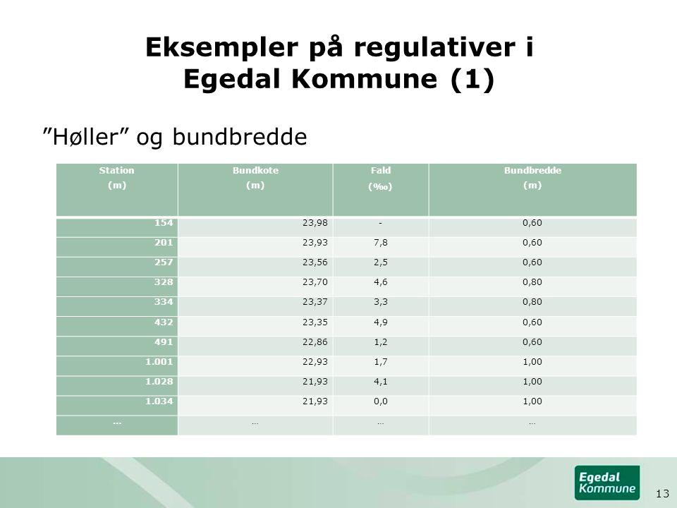 Eksempler på regulativer i Egedal Kommune (1)