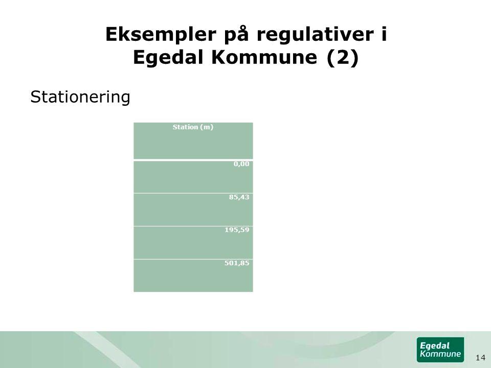 Eksempler på regulativer i Egedal Kommune (2)