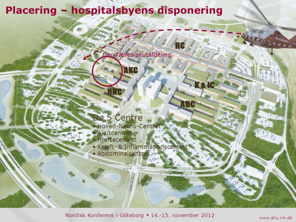 Placering – hospitalsbyens disponering