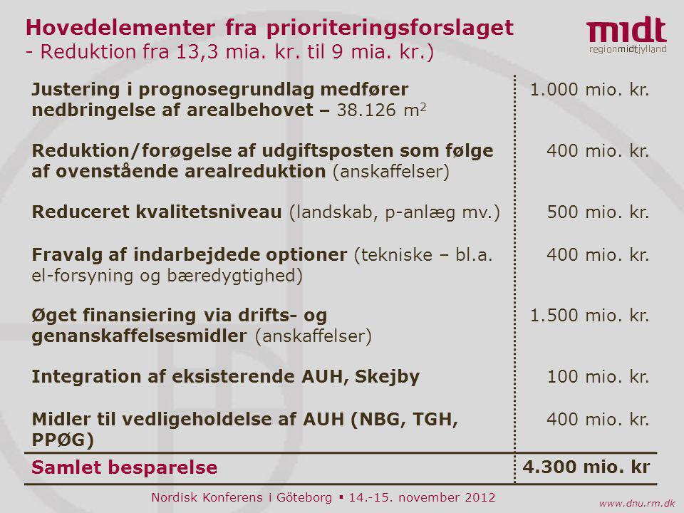 Hovedelementer fra prioriteringsforslaget - Reduktion fra 13,3 mia. kr