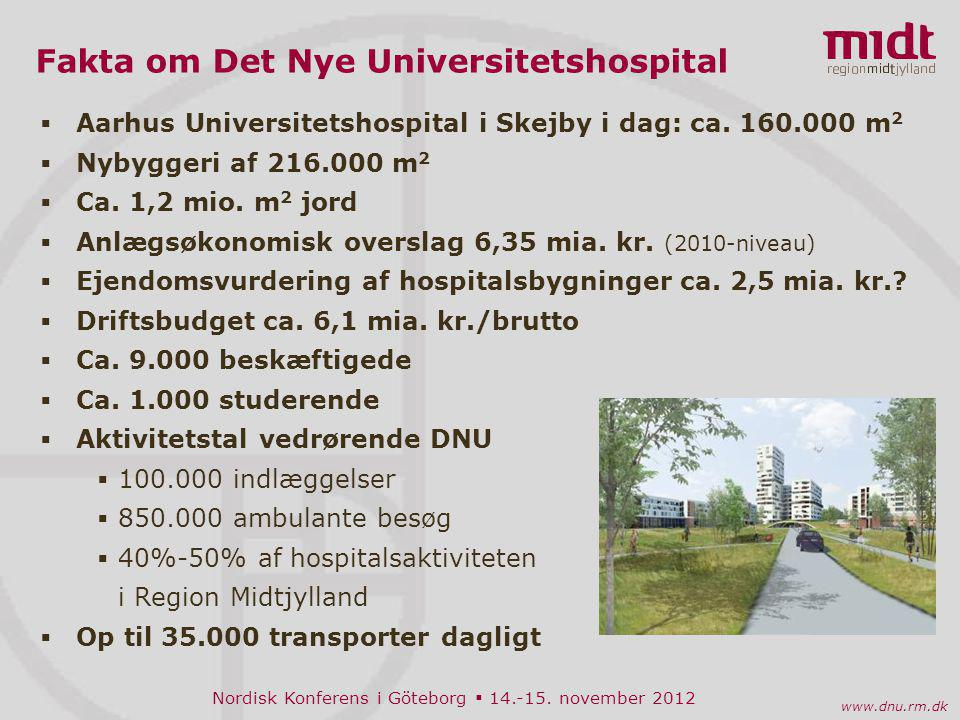 Fakta om Det Nye Universitetshospital