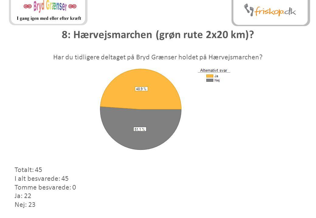 8: Hærvejsmarchen (grøn rute 2x20 km)