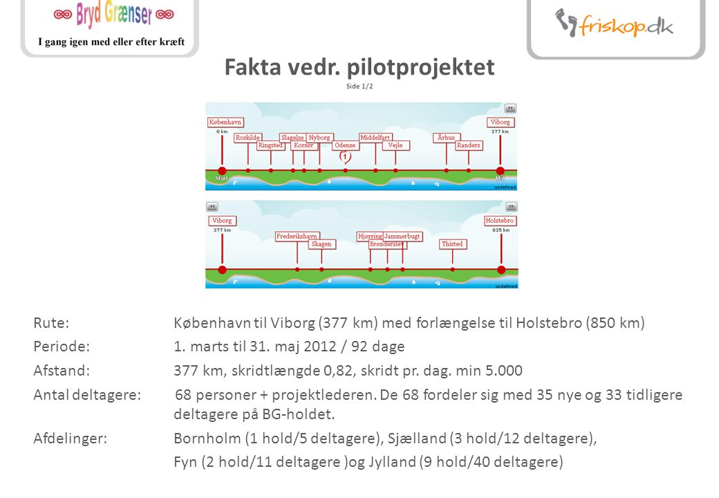 Fakta vedr. pilotprojektet Side 1/2