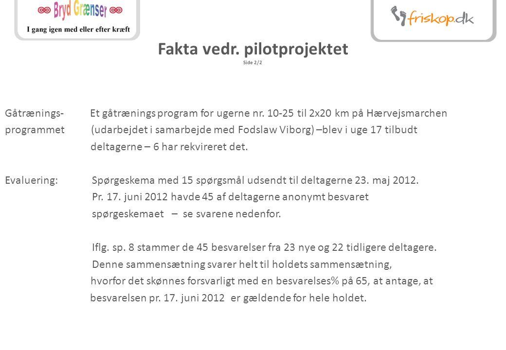 Fakta vedr. pilotprojektet Side 2/2