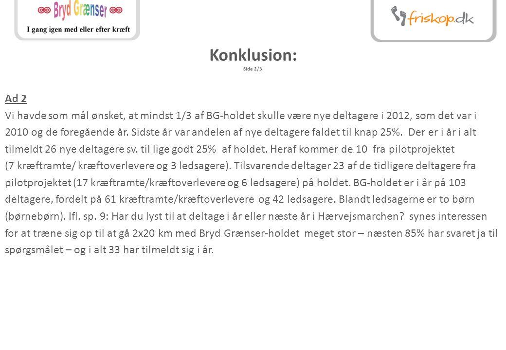 Konklusion: Side 2/3 Ad 2. Vi havde som mål ønsket, at mindst 1/3 af BG-holdet skulle være nye deltagere i 2012, som det var i.