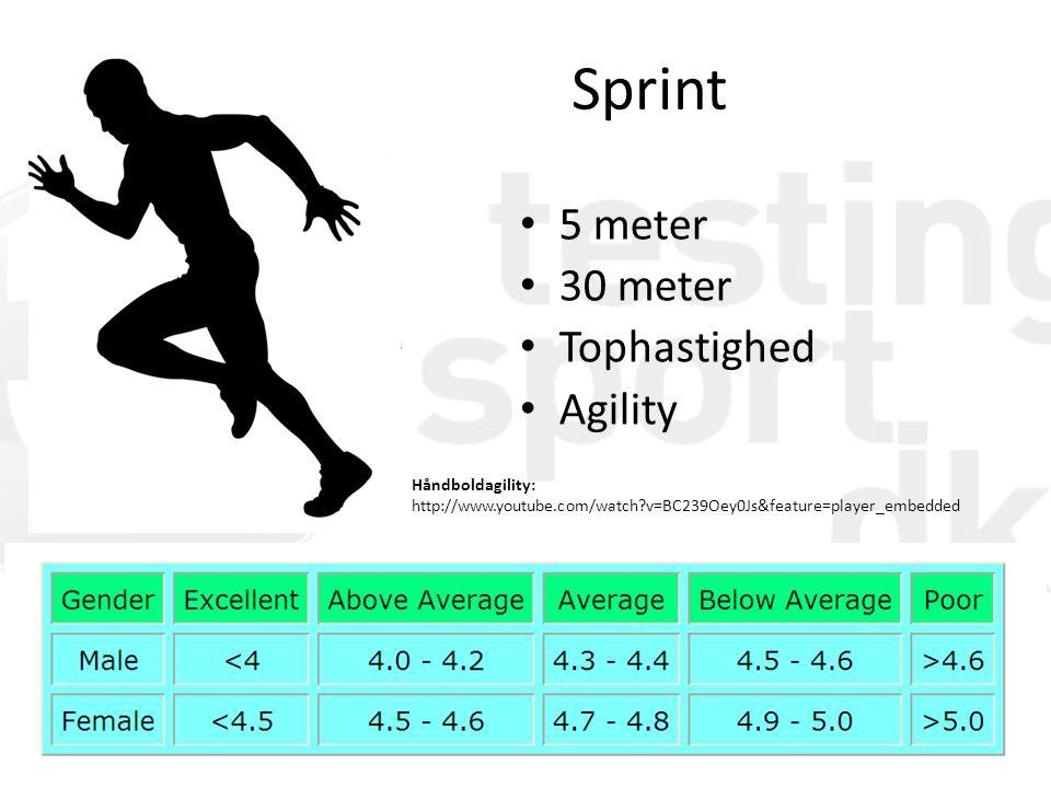 Sprint 5 meter 30 meter Tophastighed Agility Håndboldagility: