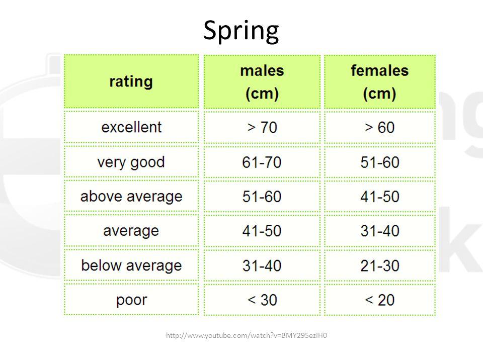 Spring http://www.youtube.com/watch v=BMY295ezIH0