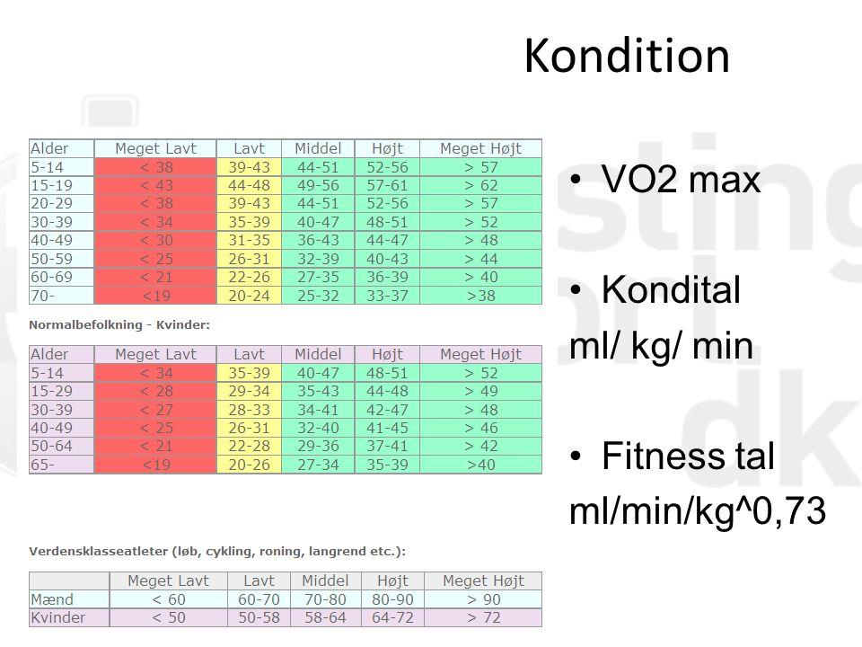 Kondition VO2 max Kondital ml/ kg/ min Fitness tal ml/min/kg^0,73