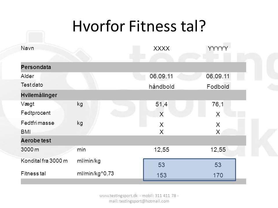 Hvorfor Fitness tal XXXX YYYYY 06.09.11 håndbold Fodbold 51,4 76,1 X