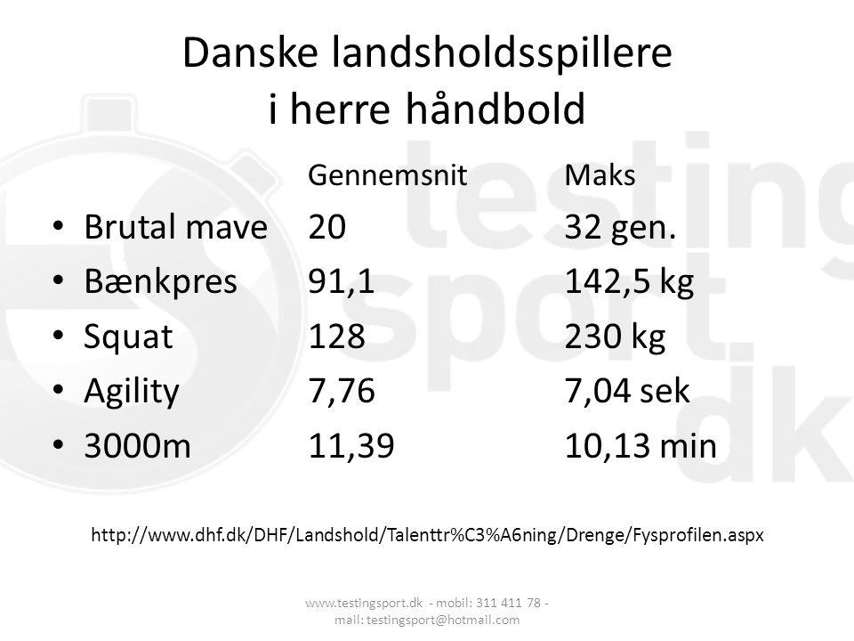 Danske landsholdsspillere i herre håndbold